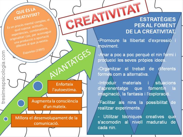 Creativitat
